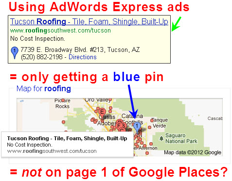 Can AdWords Express ads and top-7 Google Places rankings coexist?