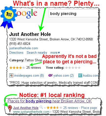 """Just Another Hole"" body piercing in Broken Arrow, OK"