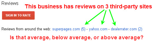 How many sites are top-7 Google Places rankings typically reviewed on?