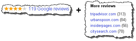 Factor: total # of reviews
