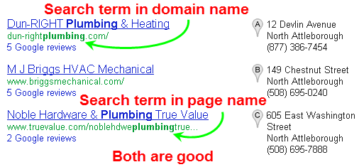 In lieu of a keyword-relevant domain, try a keyword-relevant name for your landing page