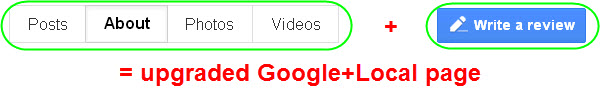 A Google+Local page with the features of Google Plus (confusing, huh?)