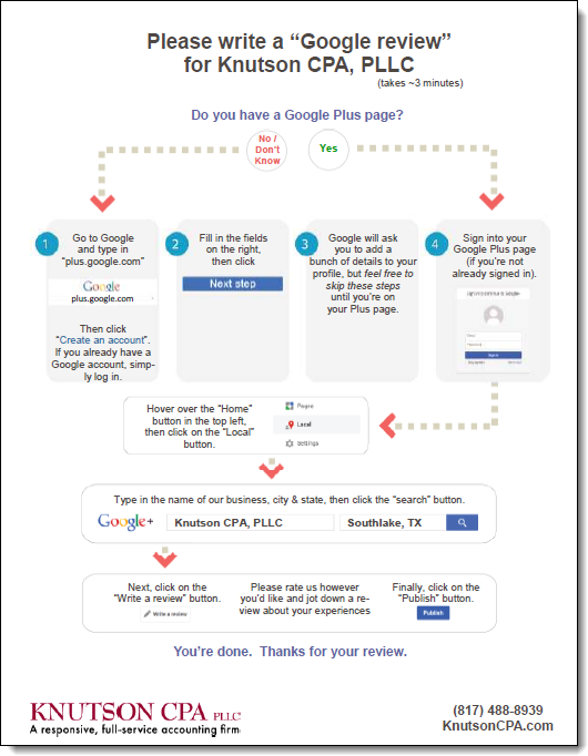 The Complete Guide to Google+Local Reviews – and Especially