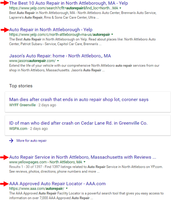 Breakdown of Page 1 of Google's Local Organic Search Results